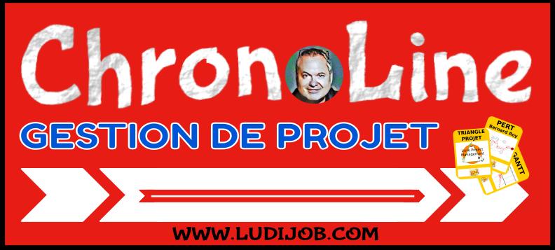 Jeu ChronoLine GP - Thierry Secqueville
